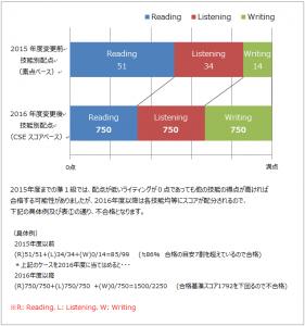 %e9%85%8d%e7%82%b9%e6%af%94%e7%8e%87
