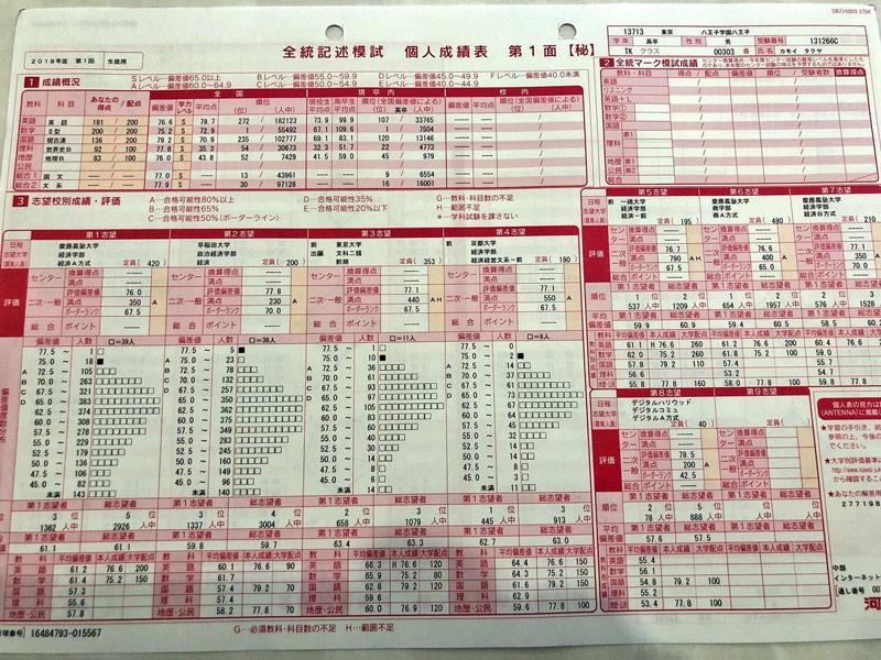 鴨井塾長_2018年全統記述模試