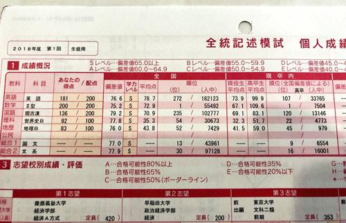 """鴨井塾長_2018年全統記述模試"""""""